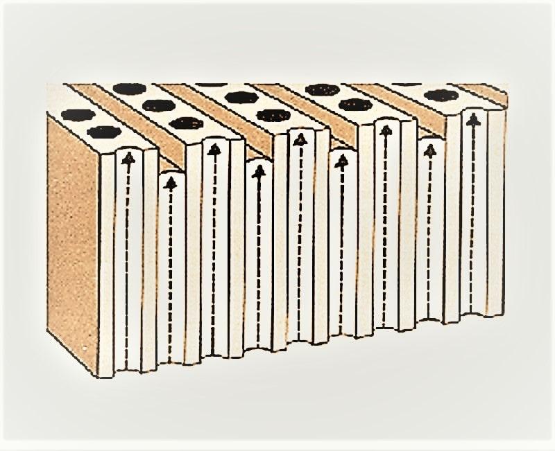 Ceramic Infrared Heaters - Ceramic Gas Infrared Generator | Solaronics